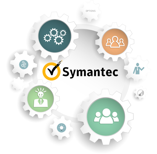 Symantec CryptoExec SSL Automation
