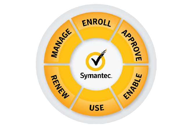 Symantec Enterprise